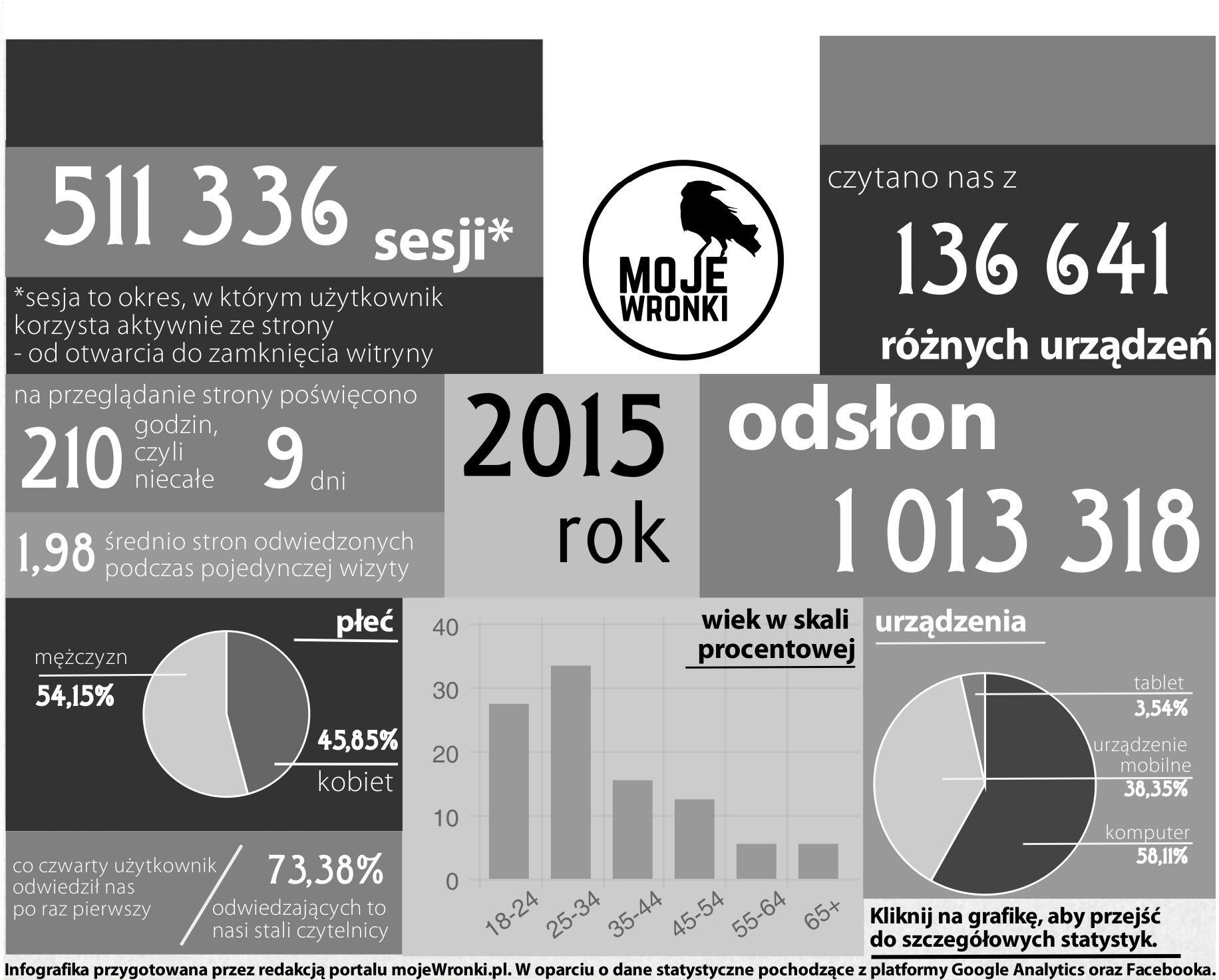 infografika_skrot