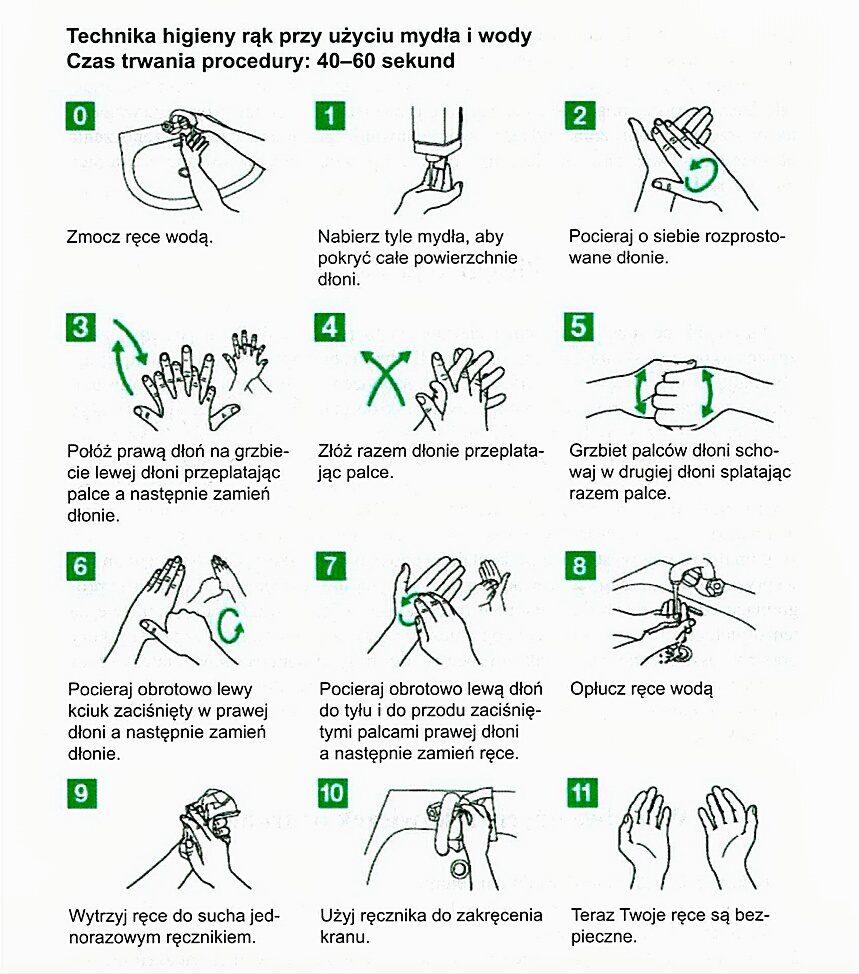 Mycie_rąk